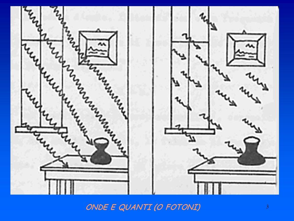 24 SICUREZZA LASER - PROCEDURE FISIOTERAPIA : CLASSE 3B ambiente confinato da barriere opache (DNRO), assenza di superfici riflettenti allinterno della sala o del box un solo paziente per volta, munito di occhiali uso di occhiali solo se l operatore deve restare entro il box chiave di blocco uso della segnaletica a norma di legge per lindividuazione della parte emittente dellapparecchio e del sito L idoneità del sito, della sorgente e dei DPI deve essere verificata dalla U.O.