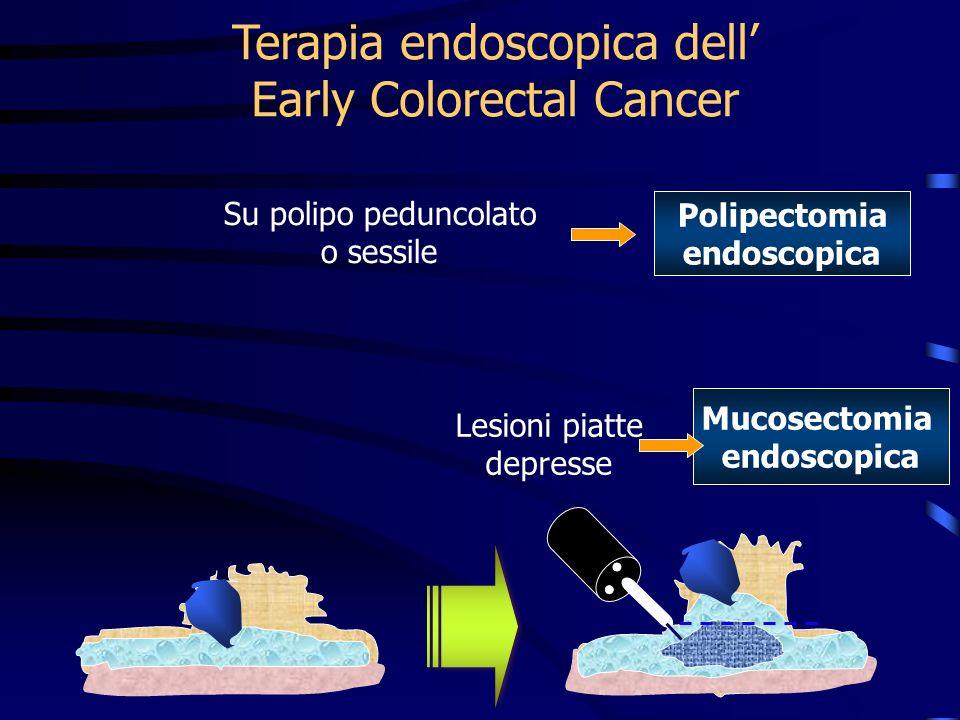Terapia endoscopica dell Early Colorectal Cancer Su polipo peduncolato o sessile Polipectomia endoscopica Mucosectomia endoscopica Lesioni piatte depr