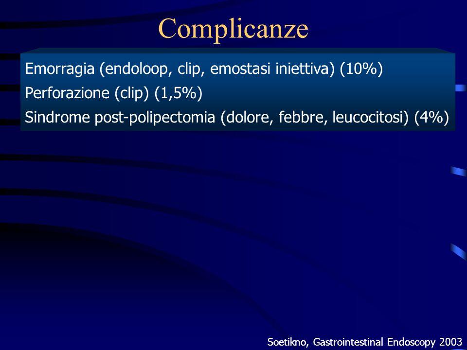 Emorragia (endoloop, clip, emostasi iniettiva) (10%) Perforazione (clip) (1,5%) Sindrome post-polipectomia (dolore, febbre, leucocitosi) (4%) Soetikno