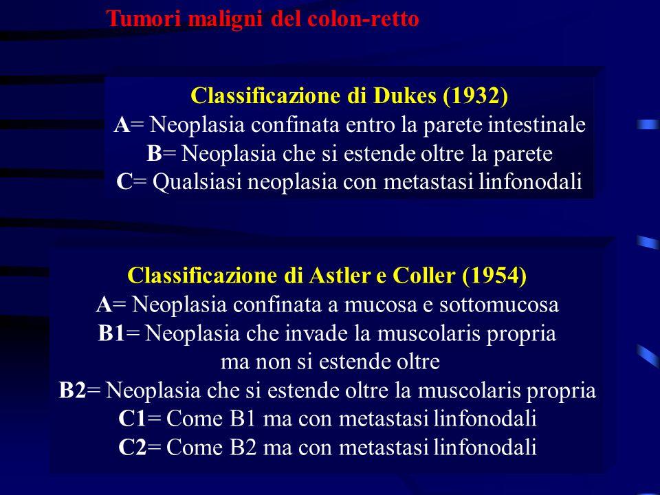 Tumori maligni del colon-retto Classificazione di Dukes (1932) A= Neoplasia confinata entro la parete intestinale B= Neoplasia che si estende oltre la