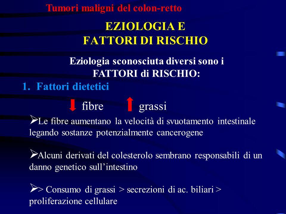 EZIOLOGIA E FATTORI DI RISCHIO Tumori maligni del colon-retto Eziologia sconosciuta diversi sono i FATTORI di RISCHIO: fibre 1.Fattori dietetici grass