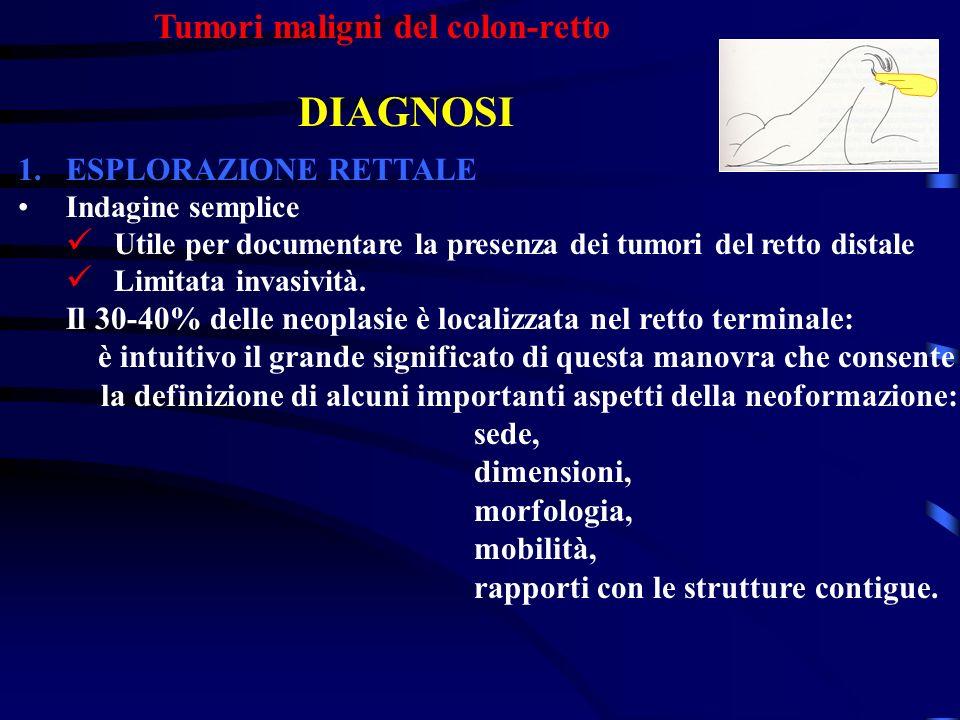 Tumori maligni del colon-retto DIAGNOSI 1.ESPLORAZIONE RETTALE Indagine semplice Utile per documentare la presenza dei tumori del retto distale Limita