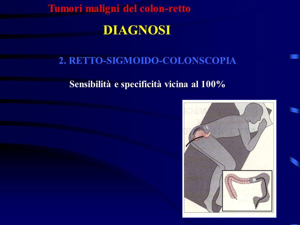 Tumori maligni del colon-retto DIAGNOSI 2. RETTO-SIGMOIDO-COLONSCOPIA Sensibilità e specificità vicina al 100%