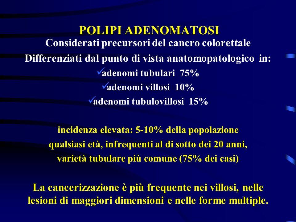 POLIPI ADENOMATOSI Considerati precursori del cancro colorettale Differenziati dal punto di vista anatomopatologico in: adenomi tubulari 75% adenomi v