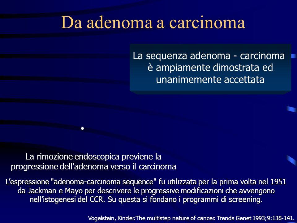 La rimozione endoscopica previene la progressione delladenoma verso il carcinoma Da adenoma a carcinoma La sequenza adenoma - carcinoma è ampiamente d