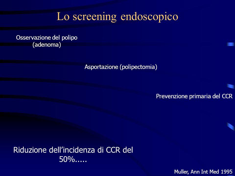 Lo screening endoscopico Osservazione del polipo (adenoma) Asportazione (polipectomia) Prevenzione primaria del CCR Riduzione dellincidenza di CCR del