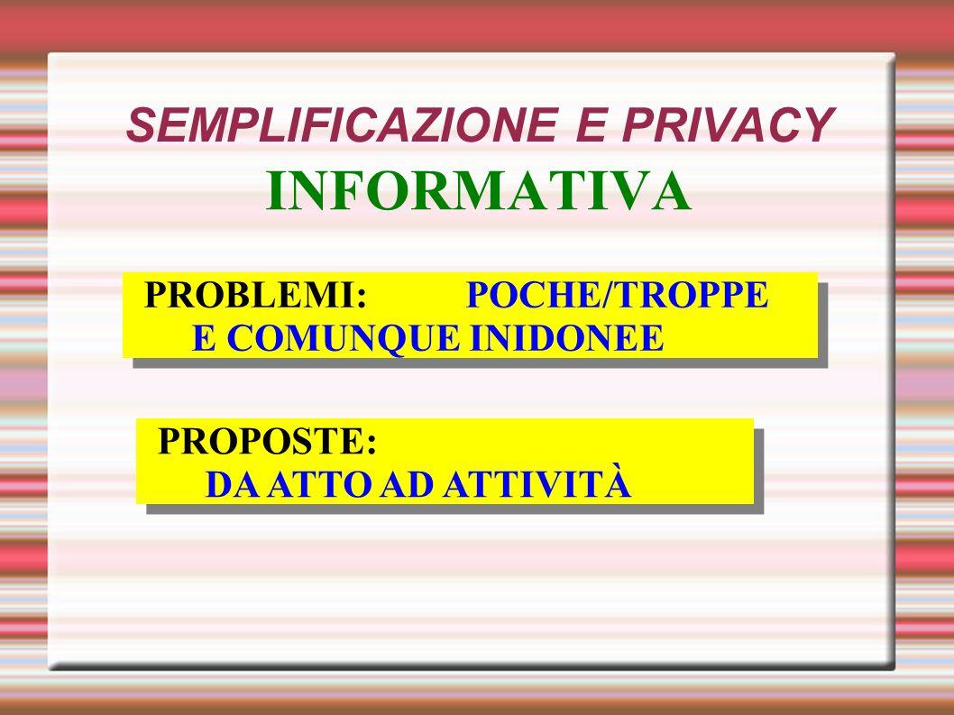 SEMPLIFICAZIONE E PRIVACY INFORMATIVA PROBLEMI: POCHE/TROPPE E COMUNQUE INIDONEE PROBLEMI: POCHE/TROPPE E COMUNQUE INIDONEE PROPOSTE: DA ATTO AD ATTIVITÀ PROPOSTE: DA ATTO AD ATTIVITÀ