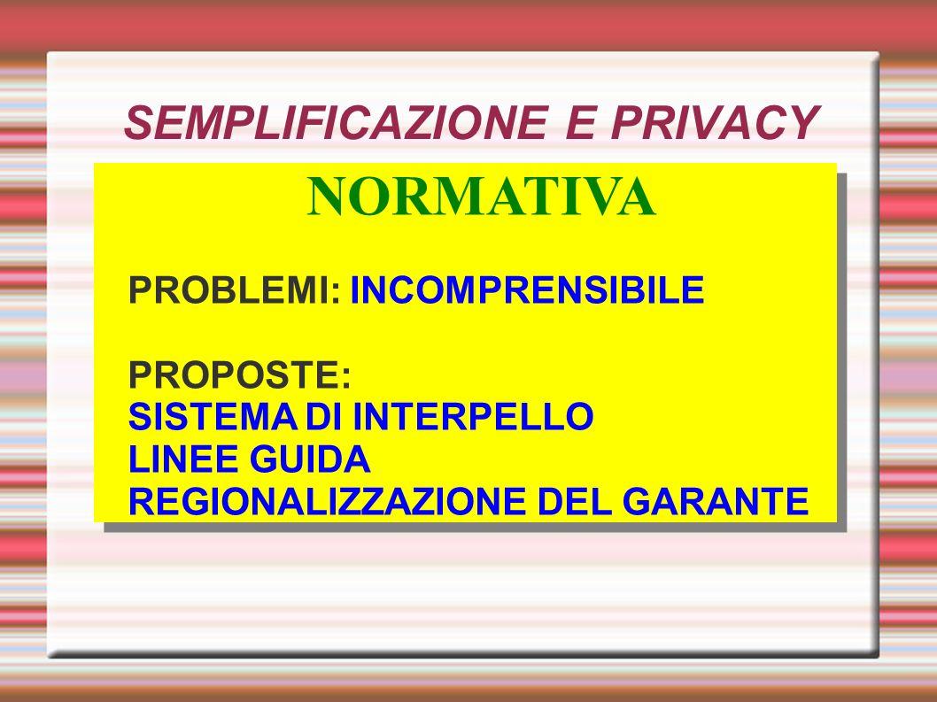 SEMPLIFICAZIONE E PRIVACY NORMATIVA PROBLEMI: INCOMPRENSIBILE PROPOSTE: SISTEMA DI INTERPELLO LINEE GUIDA REGIONALIZZAZIONE DEL GARANTE NORMATIVA PROBLEMI: INCOMPRENSIBILE PROPOSTE: SISTEMA DI INTERPELLO LINEE GUIDA REGIONALIZZAZIONE DEL GARANTE