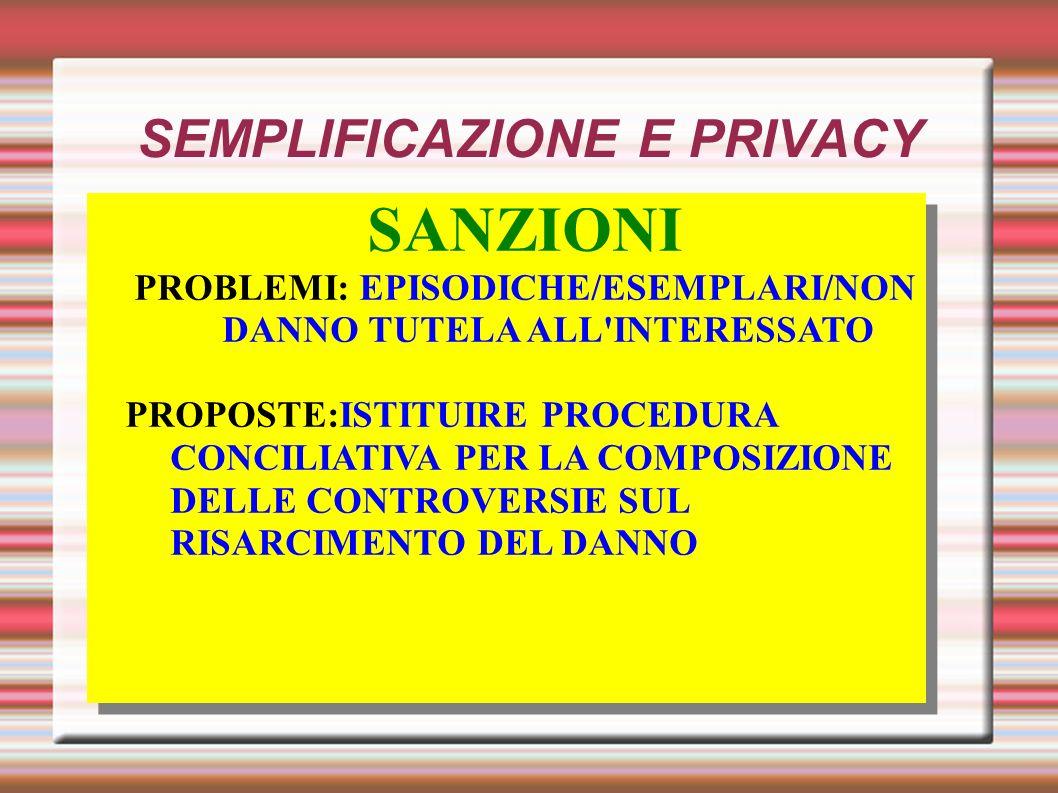 SEMPLIFICAZIONE E PRIVACY SANZIONI PROBLEMI: EPISODICHE/ESEMPLARI/NON DANNO TUTELA ALL INTERESSATO PROPOSTE:ISTITUIRE PROCEDURA CONCILIATIVA PER LA COMPOSIZIONE DELLE CONTROVERSIE SUL RISARCIMENTO DEL DANNO SANZIONI PROBLEMI: EPISODICHE/ESEMPLARI/NON DANNO TUTELA ALL INTERESSATO PROPOSTE:ISTITUIRE PROCEDURA CONCILIATIVA PER LA COMPOSIZIONE DELLE CONTROVERSIE SUL RISARCIMENTO DEL DANNO