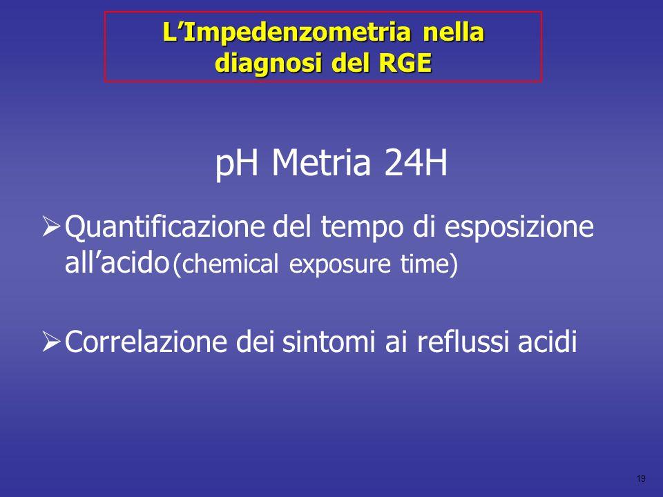 19 pH Metria 24H Quantificazione del tempo di esposizione allacido (chemical exposure time) Correlazione dei sintomi ai reflussi acidi LImpedenzometria nella diagnosi del RGE