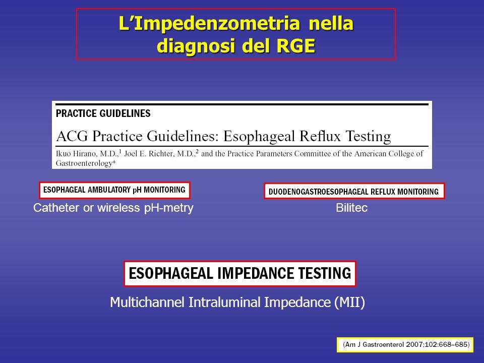 24 LImpedenzometria nella diagnosi del RGE