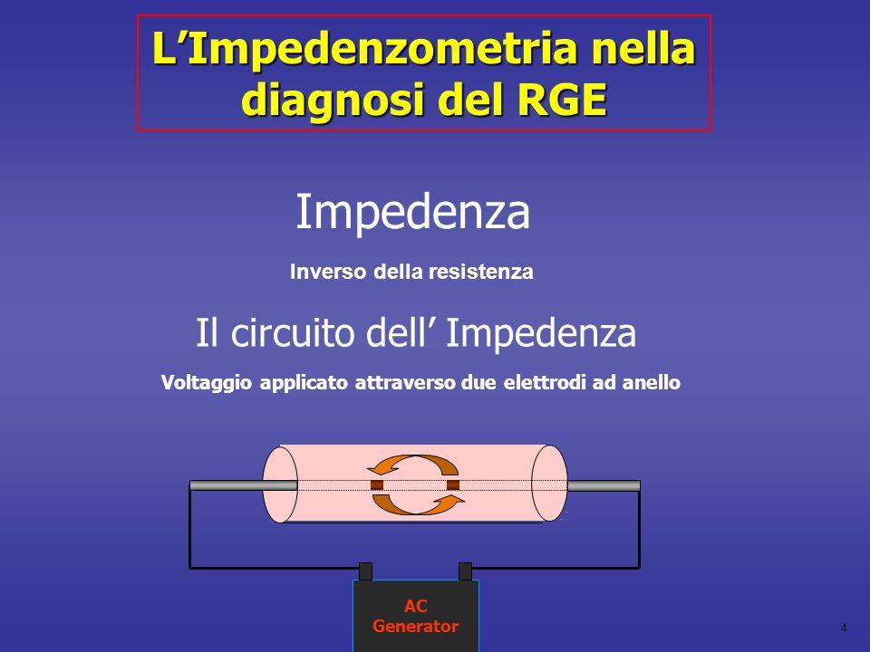 4 Il circuito dell Impedenza Voltaggio applicato attraverso due elettrodi ad anello AC Generator LImpedenzometria nella diagnosi del RGE Inverso della resistenza Impedenza
