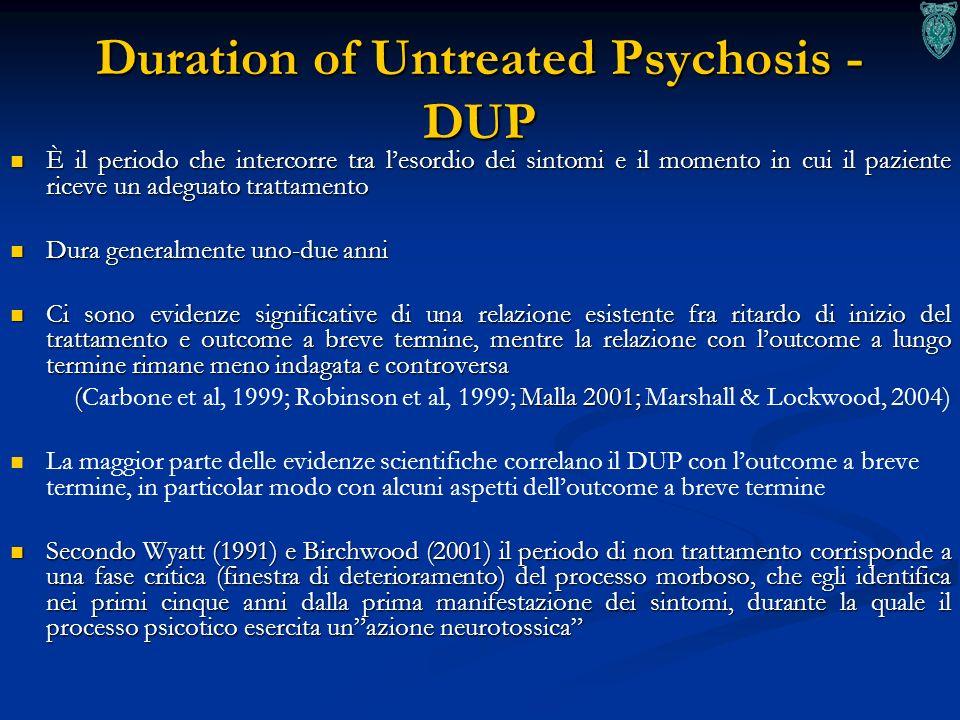 Duration of Untreated Psychosis - DUP È il periodo che intercorre tra lesordio dei sintomi e il momento in cui il paziente riceve un adeguato trattame