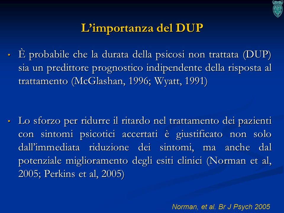 31 Limportanza del DUP Norman, et al. Br J Psych 2005 È probabile che la durata della psicosi non trattata (DUP) sia un predittore prognostico indipen