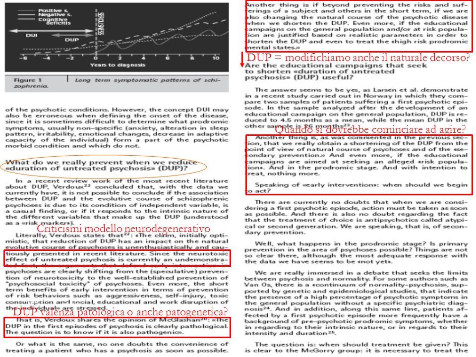 Criticismi modello neurodegenerativo DUP valenza patologica o anche patogenetica? DUP = modifichiamo anche il naturale decorso? Quando si dovrebbe com