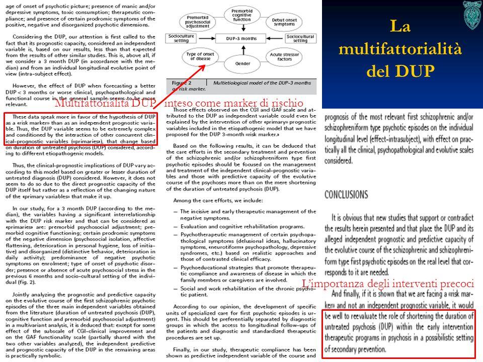 La multifattorialità del DUP Multifattorialità DUP inteso come marker di rischio Limportanza degli interventi precoci