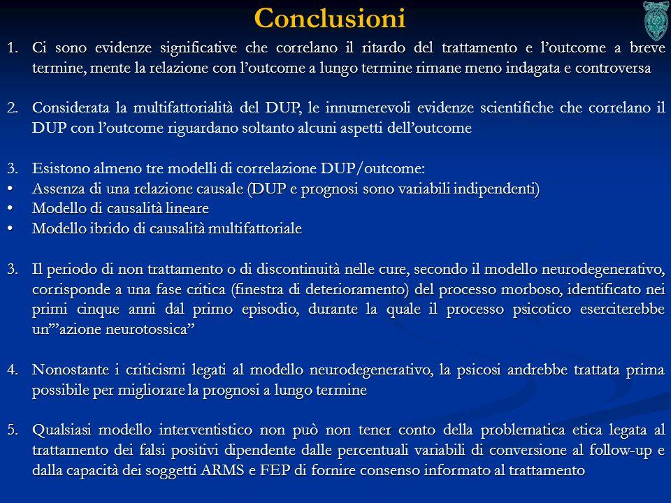 Conclusioni 1.Ci sono evidenze significative che correlano il ritardo del trattamento e loutcome a breve termine, mente la relazione con loutcome a lu