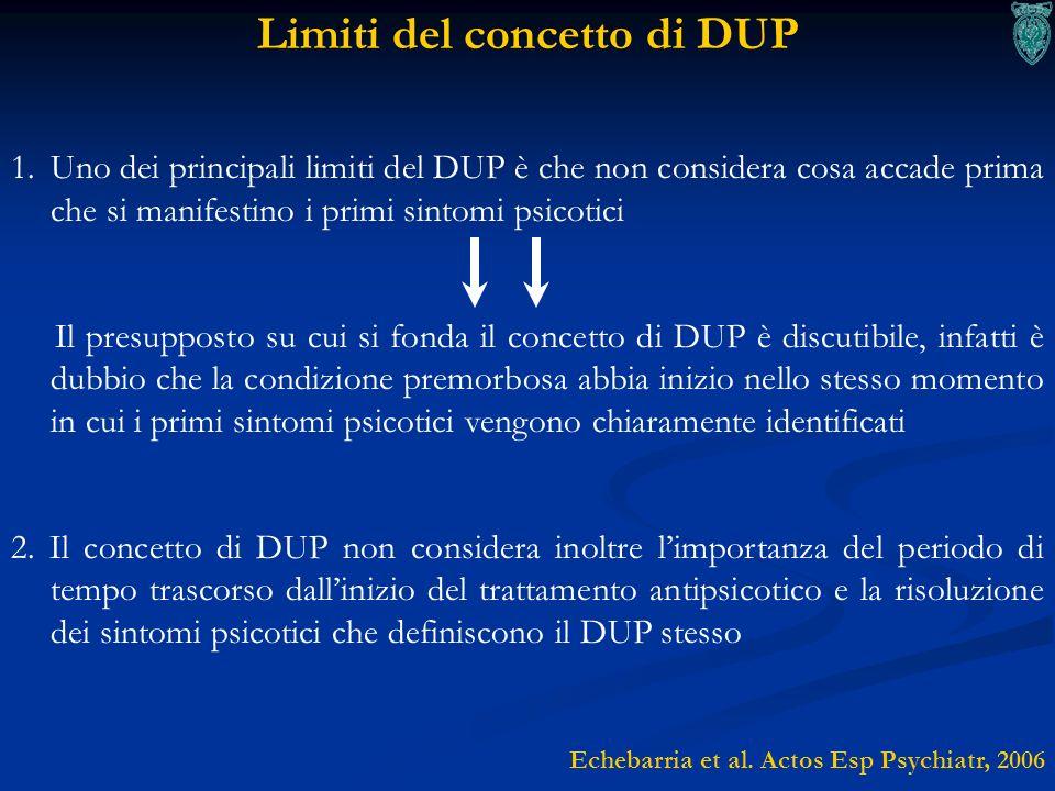 Limiti del concetto di DUP 1.Uno dei principali limiti del DUP è che non considera cosa accade prima che si manifestino i primi sintomi psicotici Il p