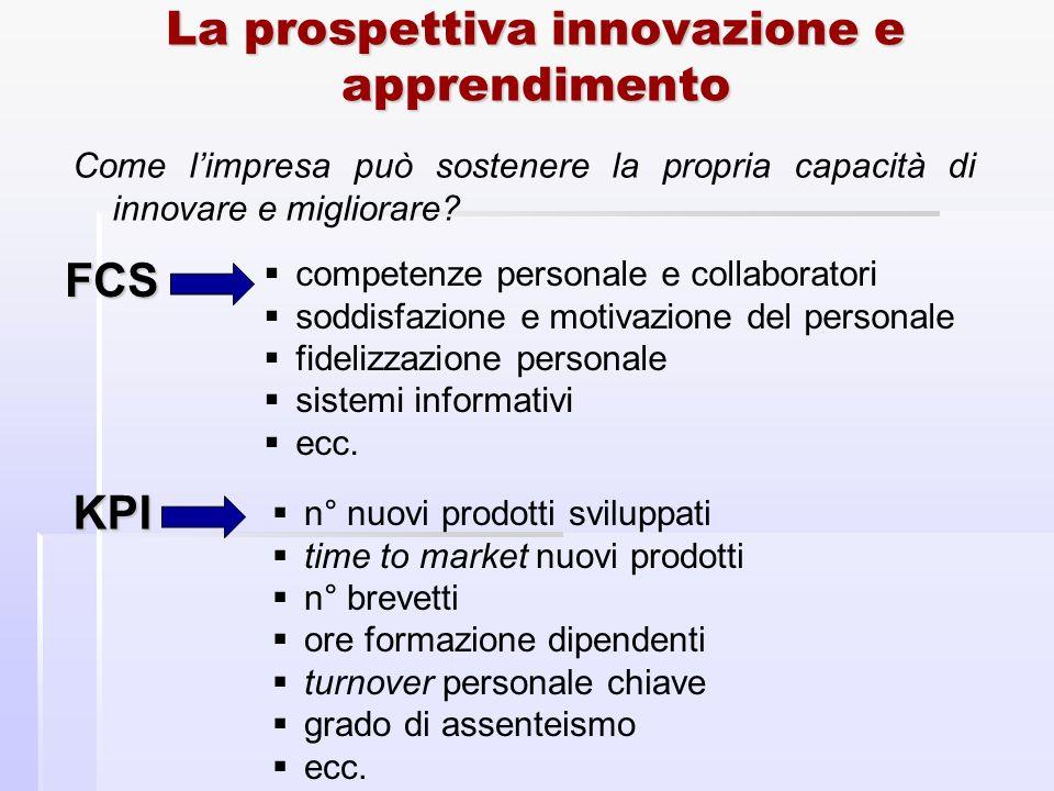 La prospettiva innovazione e apprendimento Come limpresa può sostenere la propria capacità di innovare e migliorare? FCS competenze personale e collab