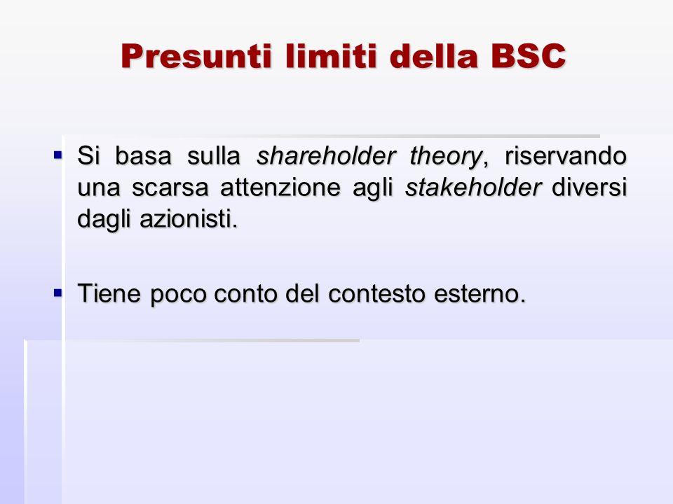 Presunti limiti della BSC Si basa sulla shareholder theory, riservando una scarsa attenzione agli stakeholder diversi dagli azionisti. Si basa sulla s