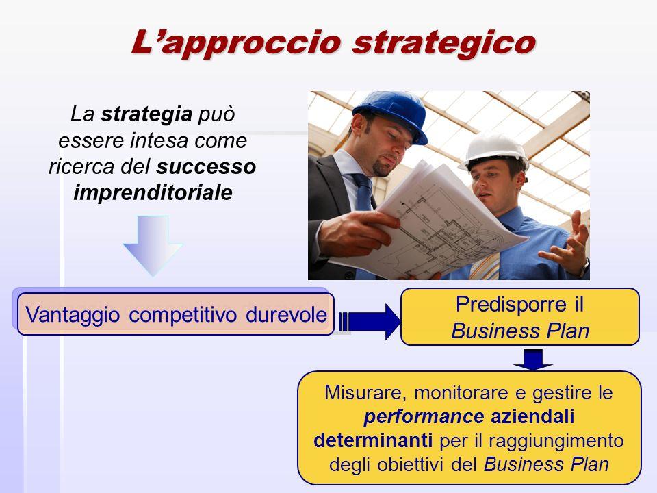 Lapproccio strategico La strategia può essere intesa come ricerca del successo imprenditoriale Vantaggio competitivo durevole Predisporre il Business