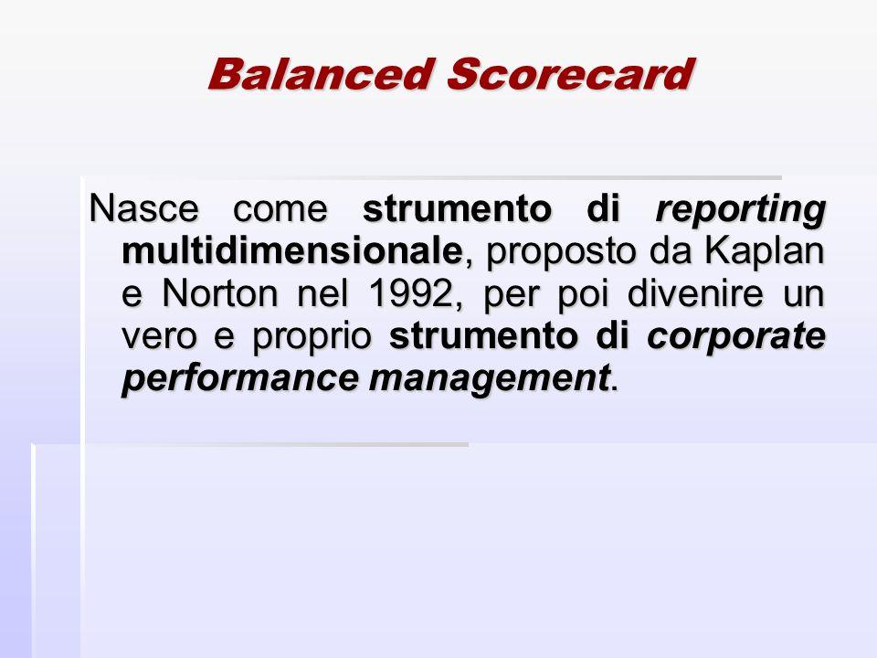 Balanced Scorecard Lidea di base è fornire al management un set di Key Performance Indicators, in numero limitato e coordinati tra di loro, che permettano al tempo stesso di: avere una visione globale dellandamento aziendale, tenendo conto anche degli aspetti multidimensionali delle performance realizzate; avere una visione globale dellandamento aziendale, tenendo conto anche degli aspetti multidimensionali delle performance realizzate; favorire un approccio strategico, consentendo di tradurre la strategia in azioni concrete e di monitorarne lattuazione; favorire un approccio strategico, consentendo di tradurre la strategia in azioni concrete e di monitorarne lattuazione; evitare il rischio di un overload informativo.
