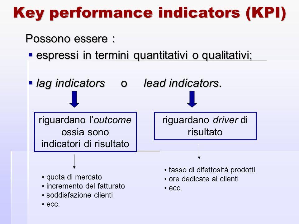 Key performance indicators (KPI) Possono essere : espressi in termini quantitativi o qualitativi; espressi in termini quantitativi o qualitativi; lag
