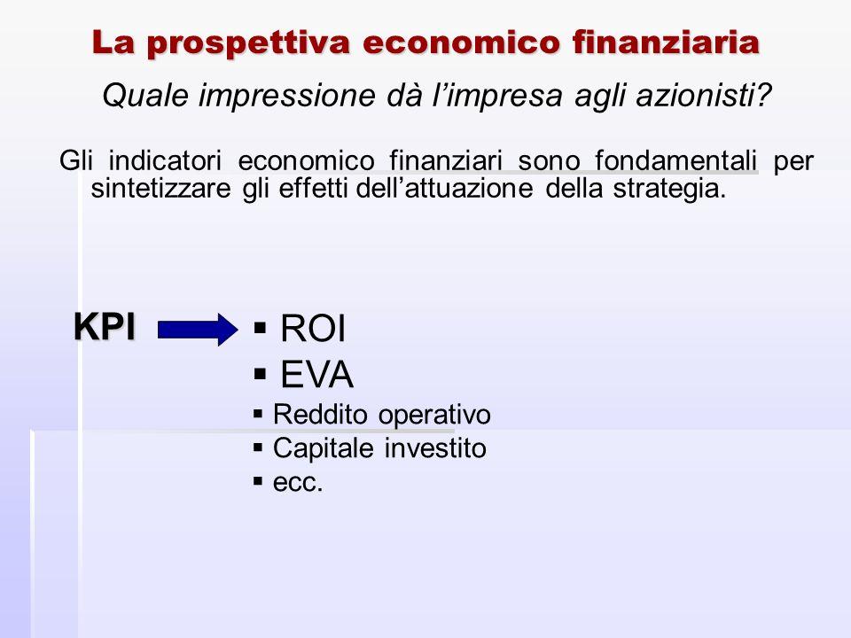 La prospettiva economico finanziaria Quale impressione dà limpresa agli azionisti? Gli indicatori economico finanziari sono fondamentali per sintetizz