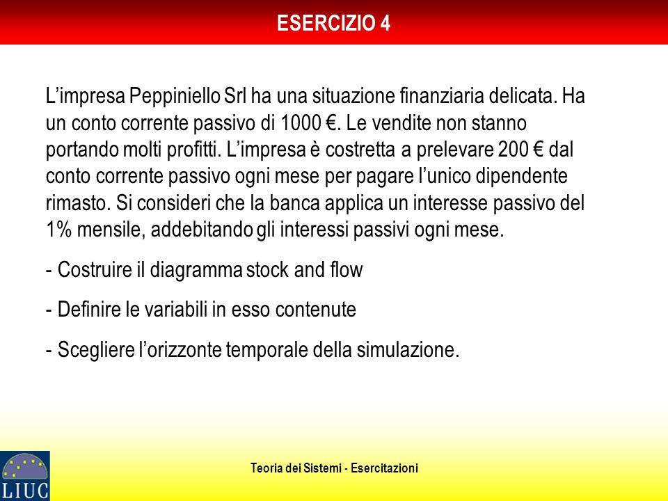Teoria dei Sistemi - Esercitazioni ESERCIZIO 4 Limpresa Peppiniello Srl ha una situazione finanziaria delicata.