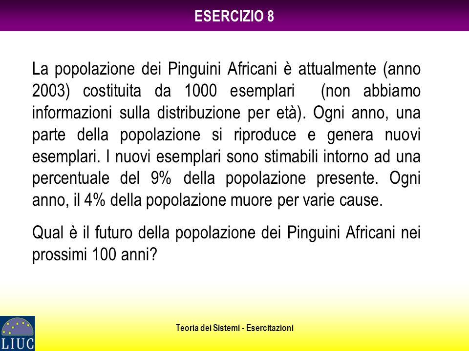 Teoria dei Sistemi - Esercitazioni ESERCIZIO 8 La popolazione dei Pinguini Africani è attualmente (anno 2003) costituita da 1000 esemplari (non abbiamo informazioni sulla distribuzione per età).