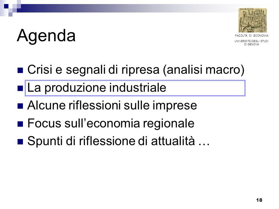 18 Agenda Crisi e segnali di ripresa (analisi macro) La produzione industriale Alcune riflessioni sulle imprese Focus sulleconomia regionale Spunti di