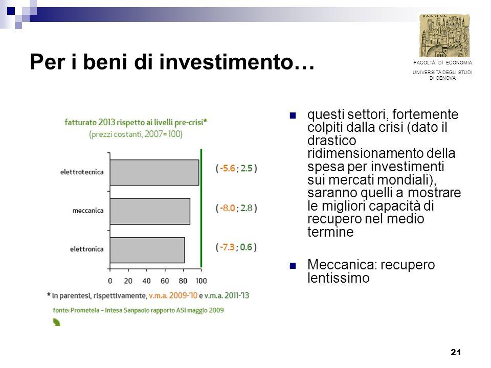 21 Per i beni di investimento… questi settori, fortemente colpiti dalla crisi (dato il drastico ridimensionamento della spesa per investimenti sui mer