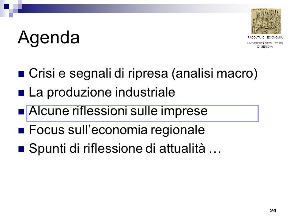 24 Agenda Crisi e segnali di ripresa (analisi macro) La produzione industriale Alcune riflessioni sulle imprese Focus sulleconomia regionale Spunti di