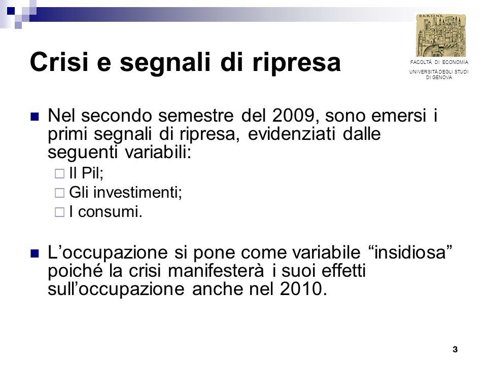 3 Crisi e segnali di ripresa Nel secondo semestre del 2009, sono emersi i primi segnali di ripresa, evidenziati dalle seguenti variabili: Il Pil; Gli