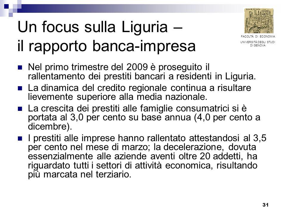 31 Un focus sulla Liguria – il rapporto banca-impresa Nel primo trimestre del 2009 è proseguito il rallentamento dei prestiti bancari a residenti in L