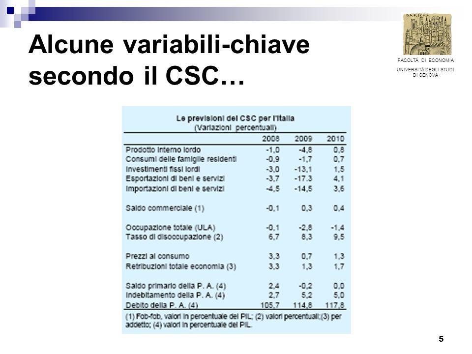 5 Alcune variabili-chiave secondo il CSC… FACOLTÁ DI ECONOMIA UNIVERSITÁ DEGLI STUDI DI GENOVA