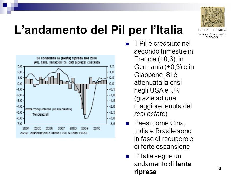 6 Landamento del Pil per lItalia Il Pil è cresciuto nel secondo trimestre in Francia (+0,3), in Germania (+0,3) e in Giappone. Si è attenuata la crisi