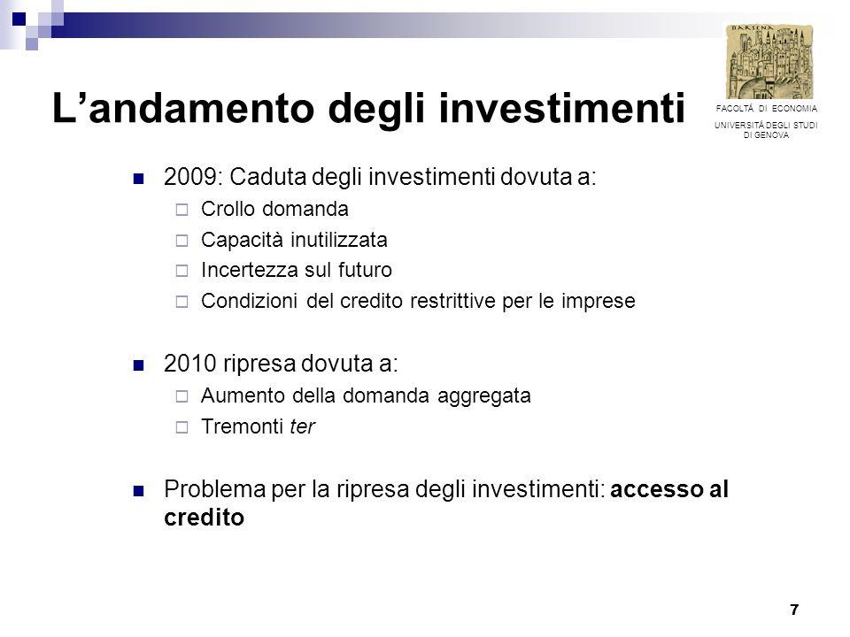 7 Landamento degli investimenti 2009: Caduta degli investimenti dovuta a: Crollo domanda Capacità inutilizzata Incertezza sul futuro Condizioni del cr