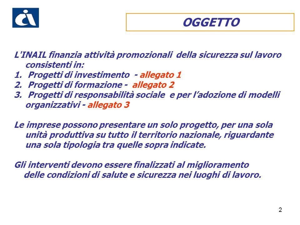 2 OGGETTO L'INAIL finanzia attività promozionali della sicurezza sul lavoro consistenti in: 1. Progetti di investimento - allegato 1 2. Progetti di fo