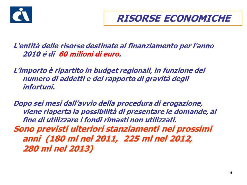 6 RISORSE ECONOMICHE L'entità delle risorse destinate al finanziamento per l'anno 2010 é di 60 milioni di euro. Limporto è ripartito in budget regiona