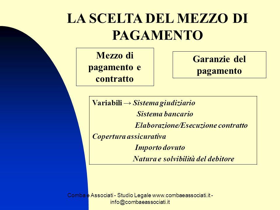 Comba e Associati - Studio Legale www.combaeassociati.it - info@combaeassociati.it LA SCELTA DEL MEZZO DI PAGAMENTO Garanzie del pagamento Mezzo di pa