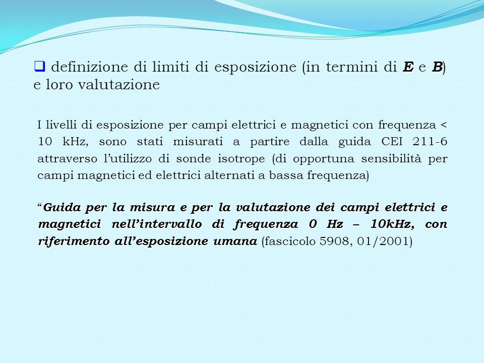 I livelli di esposizione per campi elettrici e magnetici con frequenza < 10 kHz, sono stati misurati a partire dalla guida CEI 211-6 attraverso lutili