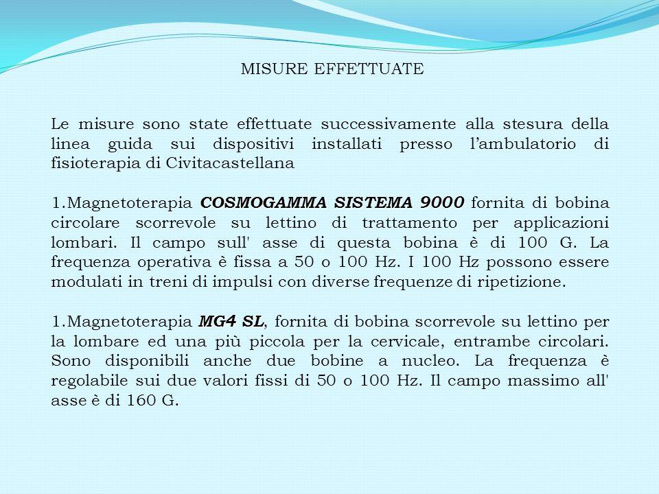 Le misure sono state effettuate successivamente alla stesura della linea guida sui dispositivi installati presso lambulatorio di fisioterapia di Civit