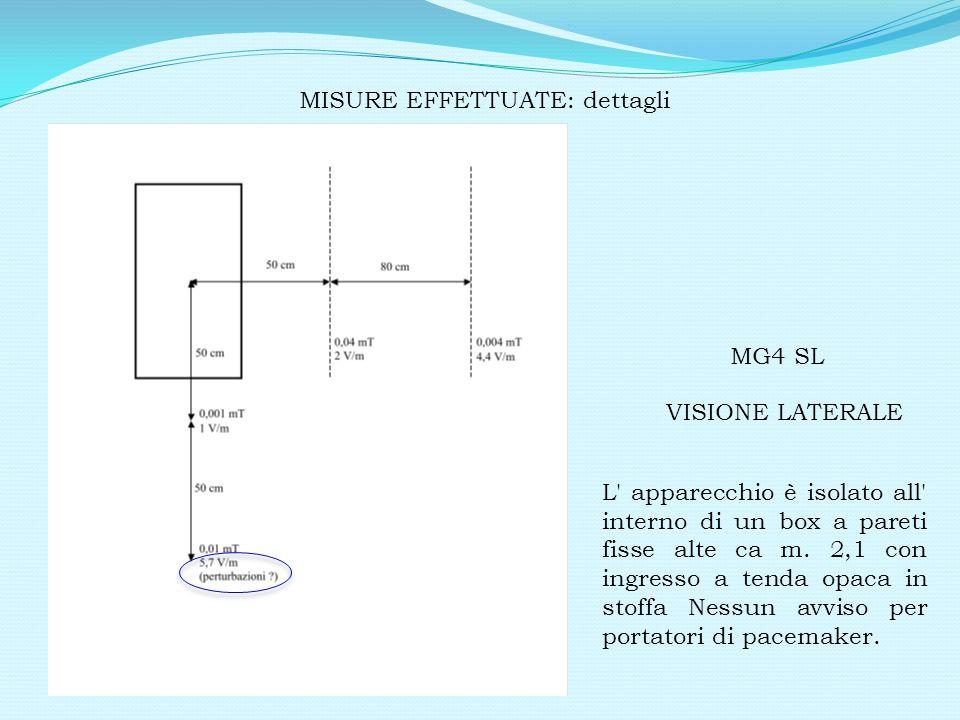 MISURE EFFETTUATE: dettagli VISIONE LATERALE MG4 SL L' apparecchio è isolato all' interno di un box a pareti fisse alte ca m. 2,1 con ingresso a tenda