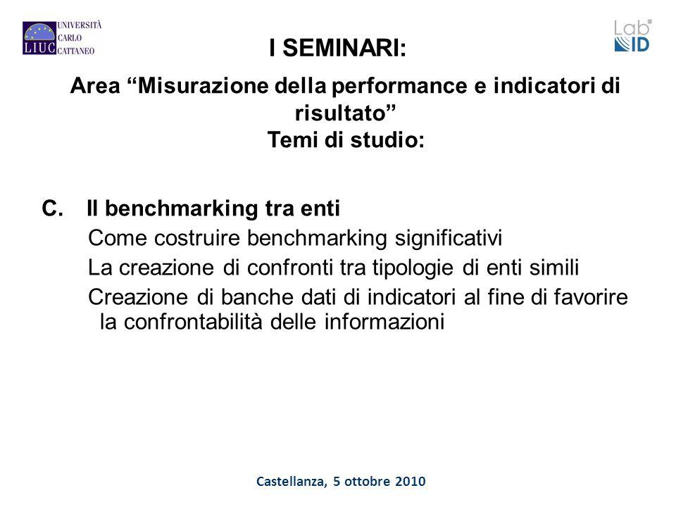 Castellanza, 5 ottobre 2010 I SEMINARI: C.Il benchmarking tra enti Come costruire benchmarking significativi La creazione di confronti tra tipologie d