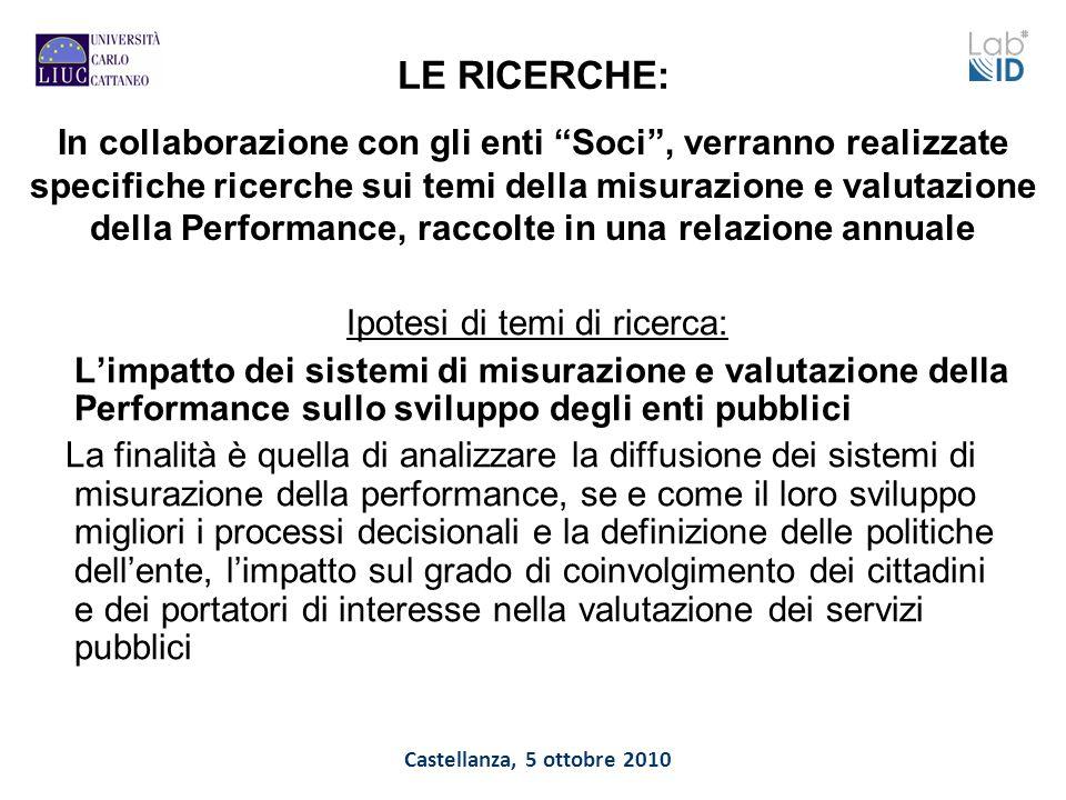 Castellanza, 5 ottobre 2010 LE RICERCHE: Ipotesi di temi di ricerca: Limpatto dei sistemi di misurazione e valutazione della Performance sullo svilupp