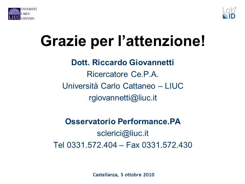 Castellanza, 5 ottobre 2010 Grazie per lattenzione! Dott. Riccardo Giovannetti Ricercatore Ce.P.A. Università Carlo Cattaneo – LIUC rgiovannetti@liuc.