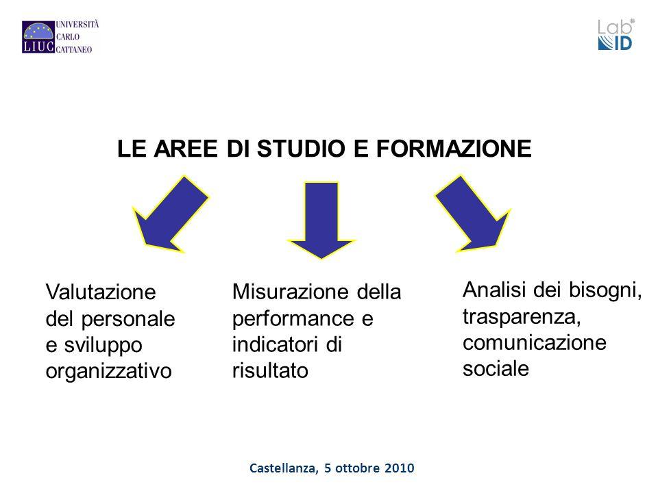 Castellanza, 5 ottobre 2010 LE AREE DI STUDIO E FORMAZIONE Valutazione del personale e sviluppo organizzativo Misurazione della performance e indicato