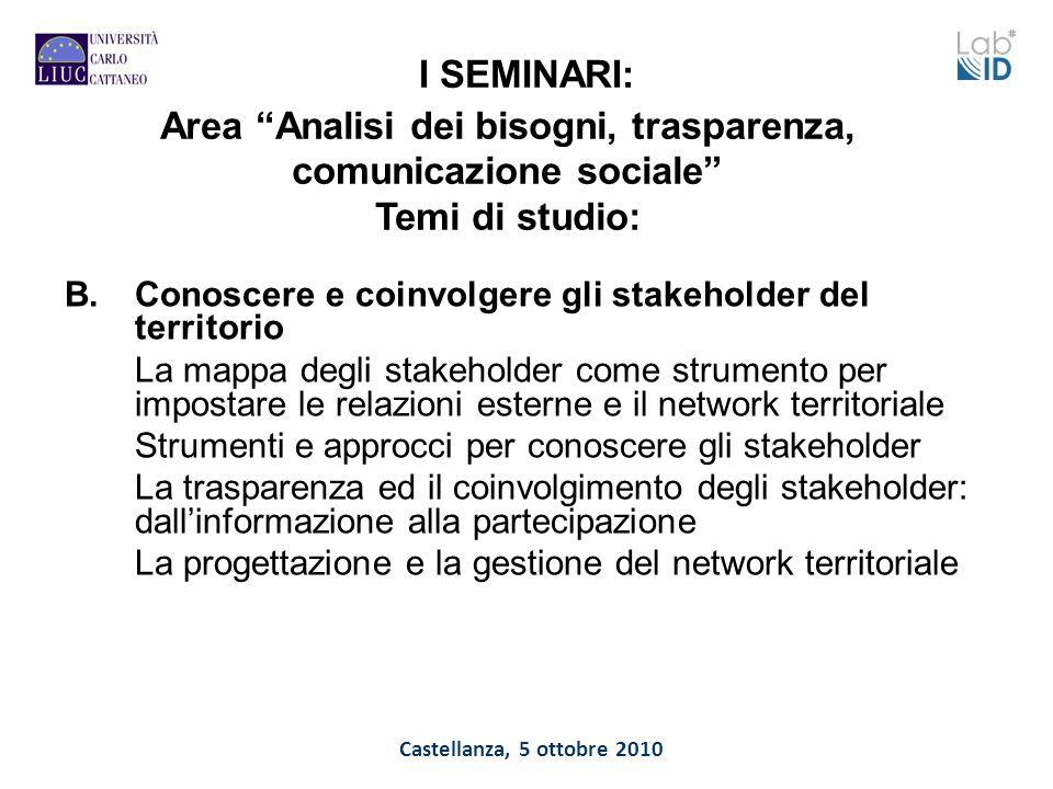 Castellanza, 5 ottobre 2010 I SEMINARI: B.Conoscere e coinvolgere gli stakeholder del territorio La mappa degli stakeholder come strumento per imposta