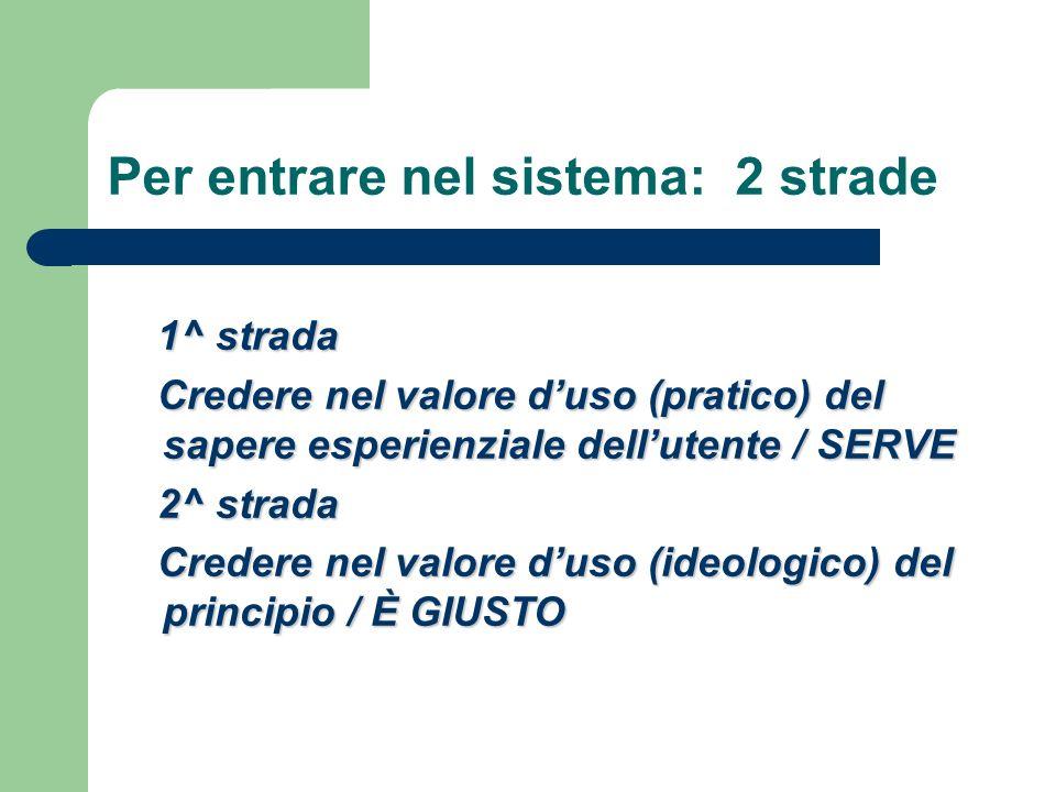 Per entrare nel sistema: 2 strade 1^ strada 1^ strada Credere nel valore duso (pratico) del sapere esperienziale dellutente / SERVE Credere nel valore